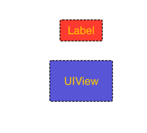 Dashed UIView