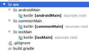 kotlin multiplatform shared files structure